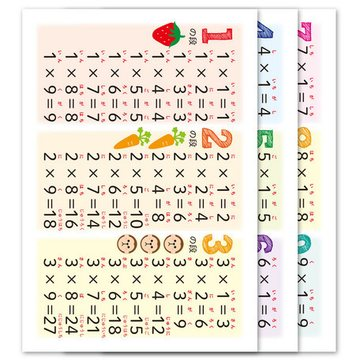 Pinebook Masking Wall Stickers Multiplication Table 1-9